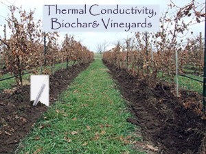 Thermal conductivity & biochar